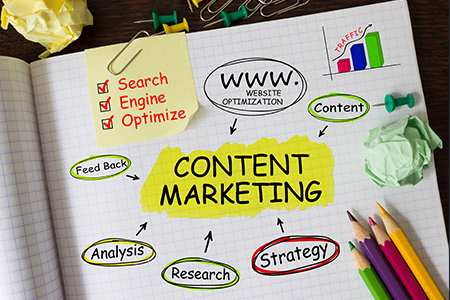 Content Marketing Startegy
