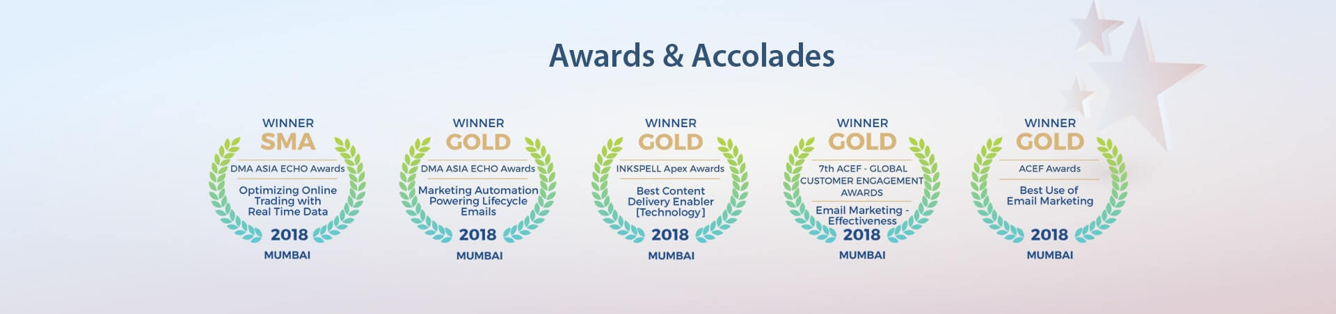Winner Gold Award